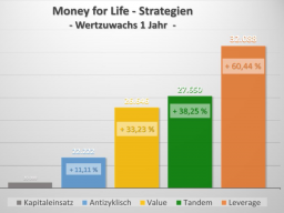 Webinar: Money for Life