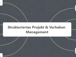 Webinar: Wie Sie ihre Vorhaben & Projekte erfolgreich umsetzen!