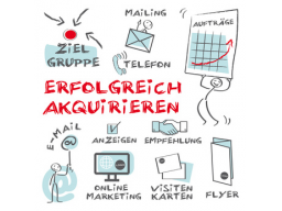 Webinar: Effektive Marketing-Strategien für ganzheitliche Therapeuten