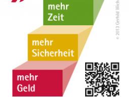 Webinar: Mehr Geld, Mehr Sicherheit, mehr Zeit durch die Wichmann-Treppe