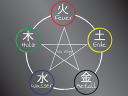 Webinar: 5-Elemente-Lehre Teil 5: Das WASSER-Element