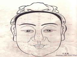 """Webinar: """"Schau mir ins Gesicht!"""" - Chinesisches Gesichtslesen"""