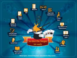 Webinar: Kundenbindung Heute