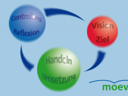 Webinar: Webinar mit Impulsen zum Fokusprogramm