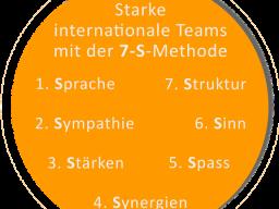 Webinar: Interkulturelles Verständnis in Teams - Ein PLUS in Ihrem Unternehmen