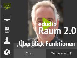 Webinar: Raum 2.0 bei edudip Alle Funktionen