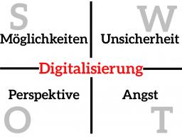 Webinar: Digitalstrategie - Digitalisierung