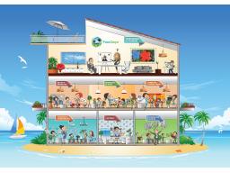 Webinar: FreeDays 2.0 - Mit einem virtuellen Team in ein erfolgreiches Jahr 2014