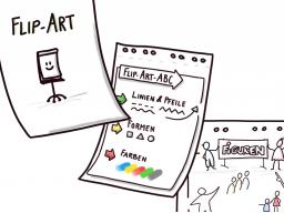 Webinar: FLIP ART | merk-würdig visualisieren | FLIPCHART-KURS ONLINE