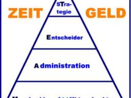 Webinar: Jo Vorstadt - Strategie zum Anpacken
