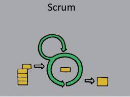 Webinar: Agiles Projektmanagement mit Scrum und Kanban