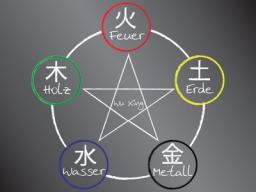 Webinar: 5-Elemente-Lehre Teil 3: Das ERD-Element