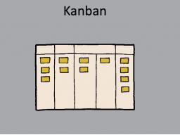 Webinar: Kanban für Einsteiger