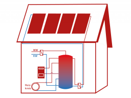 Webinar: Solarthermie Einführung