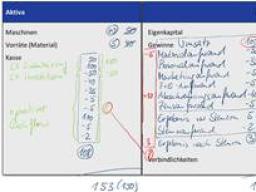 Webinar: BWL für Nichtkaufleute: Was zeigen Bilanz, Gewinn- und Verlustrechnung und Kapitalflussrechnung?
