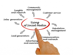 Webinar: Headhunting im Netz - Was Personaler über Employer Branding und  Social Recruiting wissen müssen