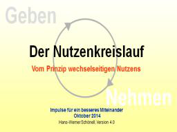 Webinar: Der Nutzenkreislauf