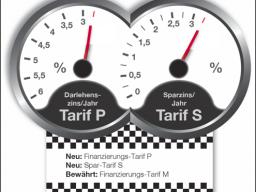 Webinar: Das neue Tarifkonzept - Teil 1