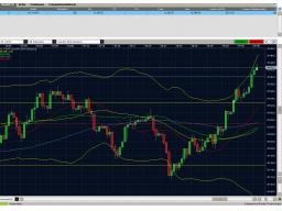 Webinar: Trading Sprechstunde