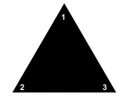 Webinar: DIE Erfolgsfaktoren beim E-Mail Marketing & das magische Dreieck zum Listenaufbau