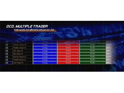 Webinar: OCO Trader