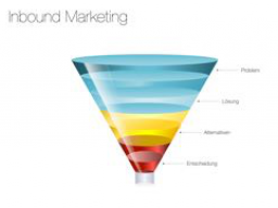 Webinar: Was ist eigentlich - Inbound Marketing