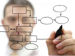 Webinar: Business Analyse Zertifikate 2015 - Welches ist das richtige für Sie?