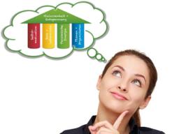 Webinar: Die 4 Säulen für mehr Gelassenheit
