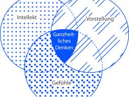 Webinar: Schmerzgedächtnis, Phantomschmerz & Schmerzchronifizierung