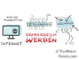 """Webinar: """"Mehr Klienten gewinnen über das Internet - schneller, besser, leichter!"""""""