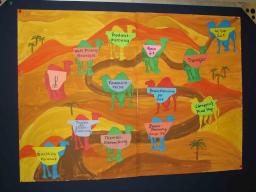 Webinar: Das tanzende Kamel