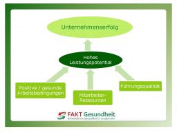 Webinar: Einführung in das Kennzahlenmanagement im BGM-Prozess