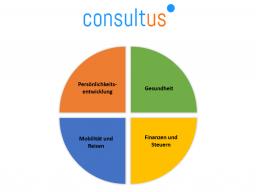 Webinar: CONSULTUS - ein Network-Universum unter 1 Dach