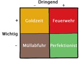 Webinar: Freitags Breakfast Briefing: Goldzeit Management