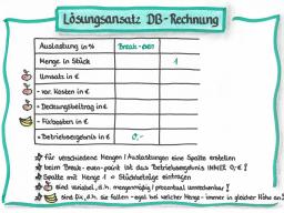 Webinar: IF3 - KLR Teil 3 - DB-Rechnung