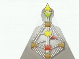 Webinar: Einführung in das HUMAN DESIGN