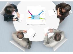 Webinar: Mind Mapping - wie geht es?