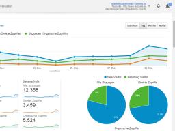 Webinar: Google Analytics für Fortgeschrittene