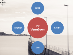 """Webinar: Das """"unsichtbare"""" Viereck der Vermögens-Umverteilung"""