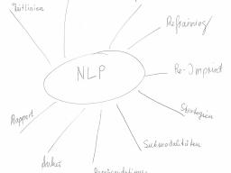 Webinar: NLP lernen