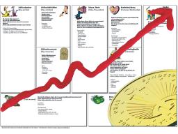 Webinar: Modelliere Dir Dein Geschäft erfolgreich