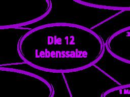 Webinar: Schüssler Salze Webinar-Reihe