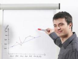 Webinar: Crashkurs: Mündliche Prüfung Bürokauffrau /-mann (IHK)