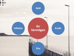 """Webinar: Das """"unsichtbare"""" Viereck der Vermögensumverteilung"""