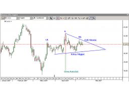 Webinar: Börsenhandel leicht gemacht