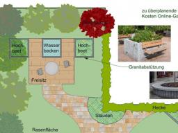 Webinar: Erste Schritte auf dem Weg zum Traumgarten