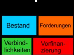 Webinar: Volle Auftragsbücher - leere Kassen?