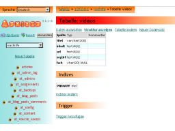 Webinar: Adminer - Tool zur Datenbank-Verwaltung