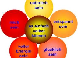 Webinar: Kerstin Heinemann - Was ich will und brauche ist (nicht) dasselbe?