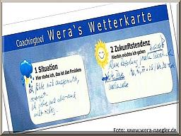 Webinar: Selbstcoaching: Vom Problem zum Ziel mit Wera's Wetterkarte
